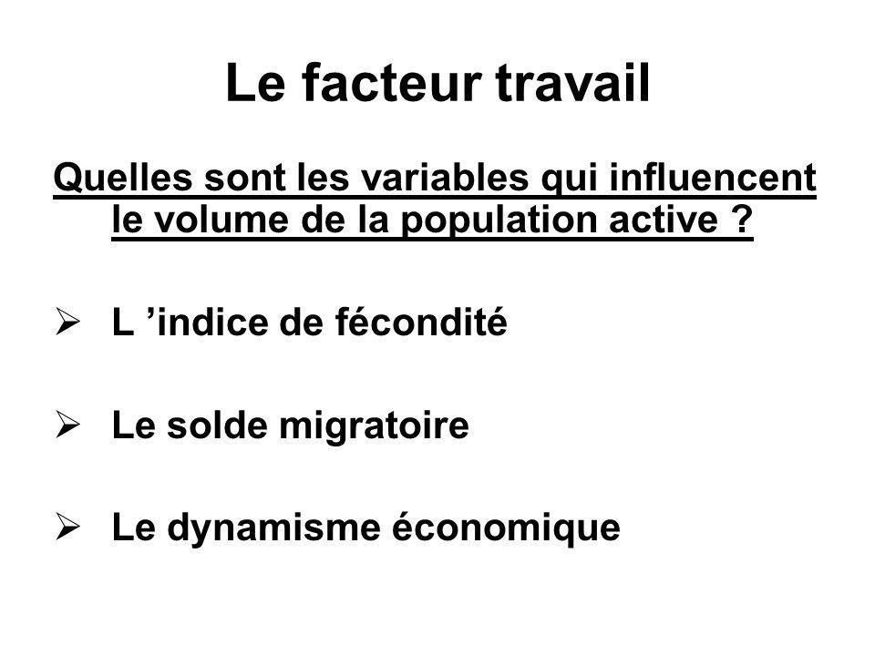Le facteur travail Quelles sont les variables qui influencent le volume de la population active L 'indice de fécondité.