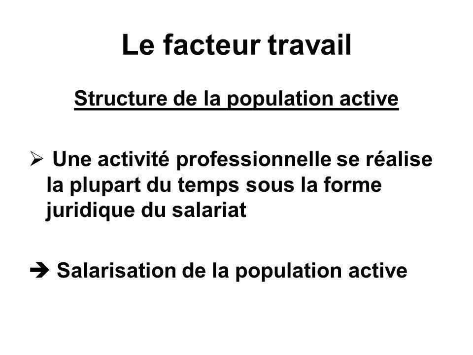 Structure de la population active
