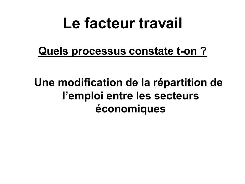 Quels processus constate t-on