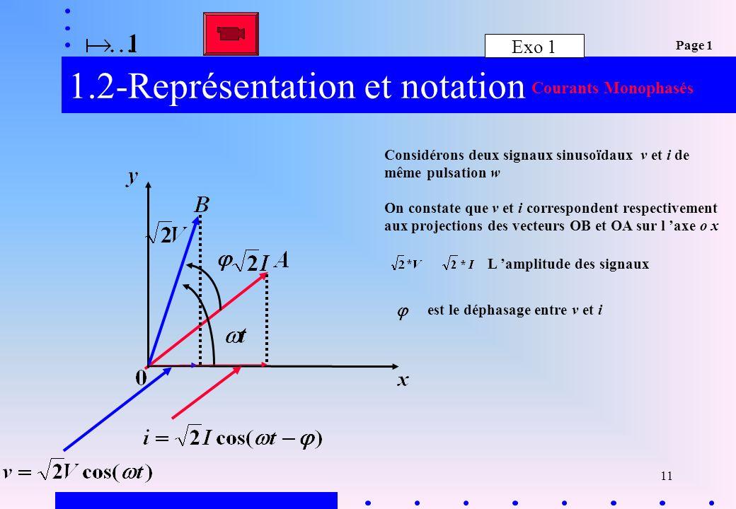 1.2-Représentation et notation