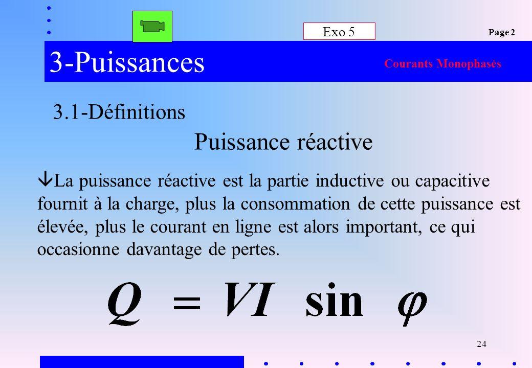 3-Puissances Puissance réactive 3.1-Définitions