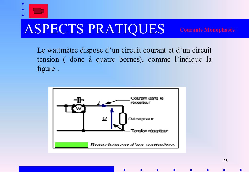 ASPECTS PRATIQUES Courants Monophasés.