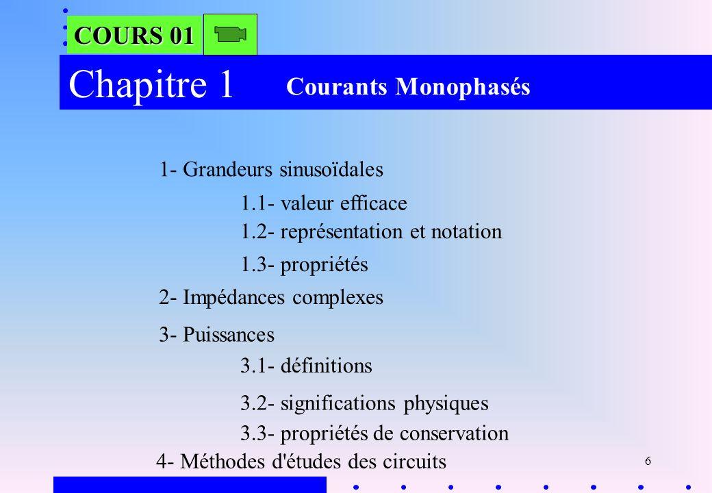 Chapitre 1 COURS 01 Courants Monophasés 1- Grandeurs sinusoïdales