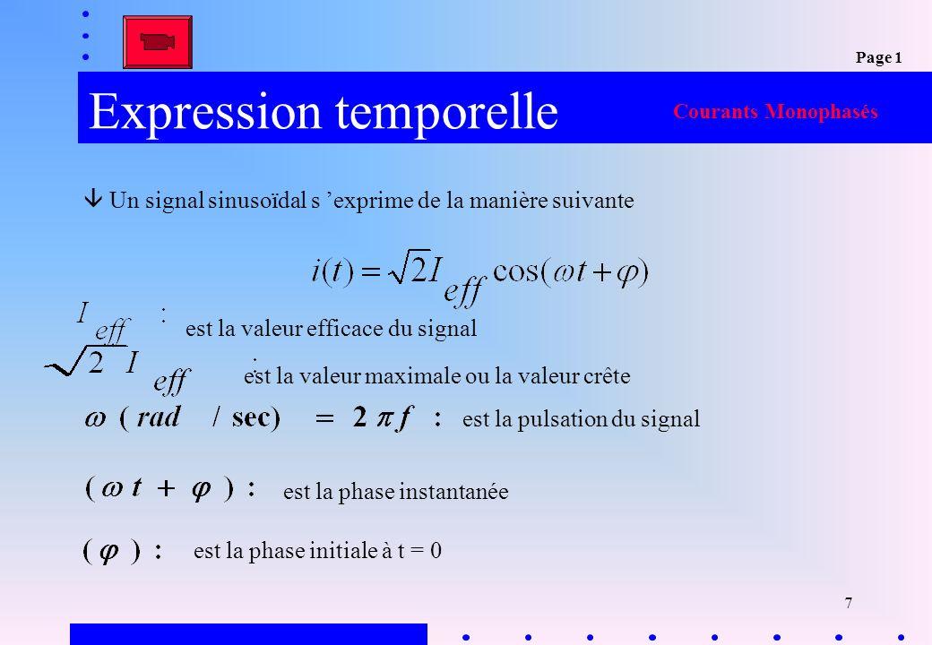 Expression temporelle