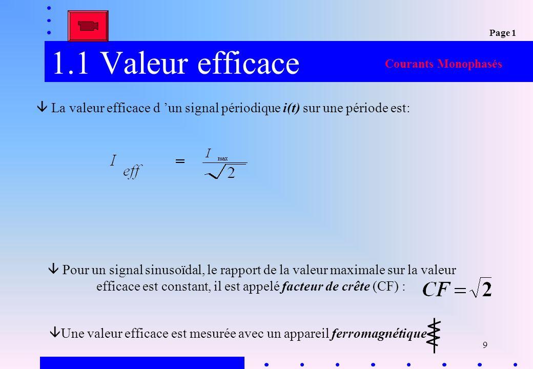 Page 1 1.1 Valeur efficace. Courants Monophasés.  La valeur efficace d 'un signal périodique i(t) sur une période est: