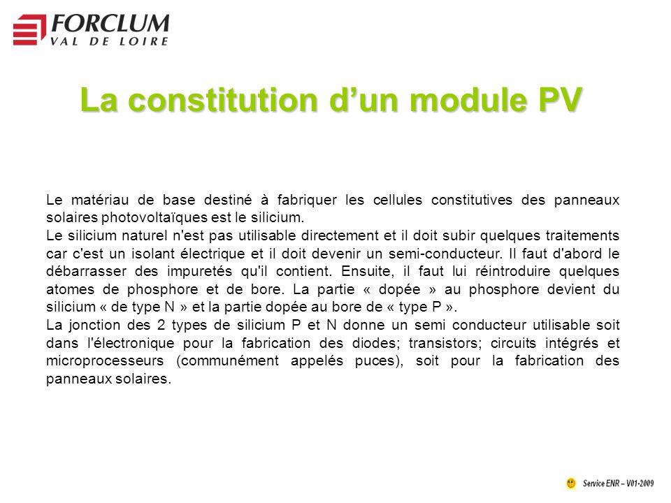 La constitution d'un module PV