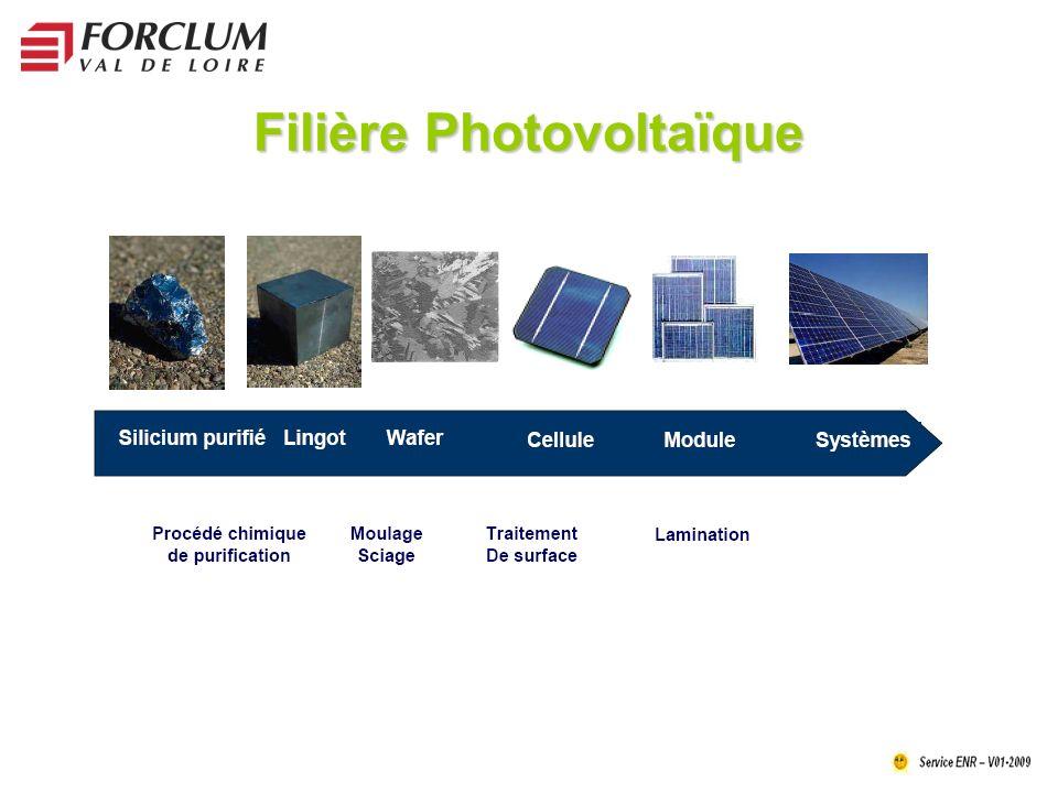 Filière Photovoltaïque
