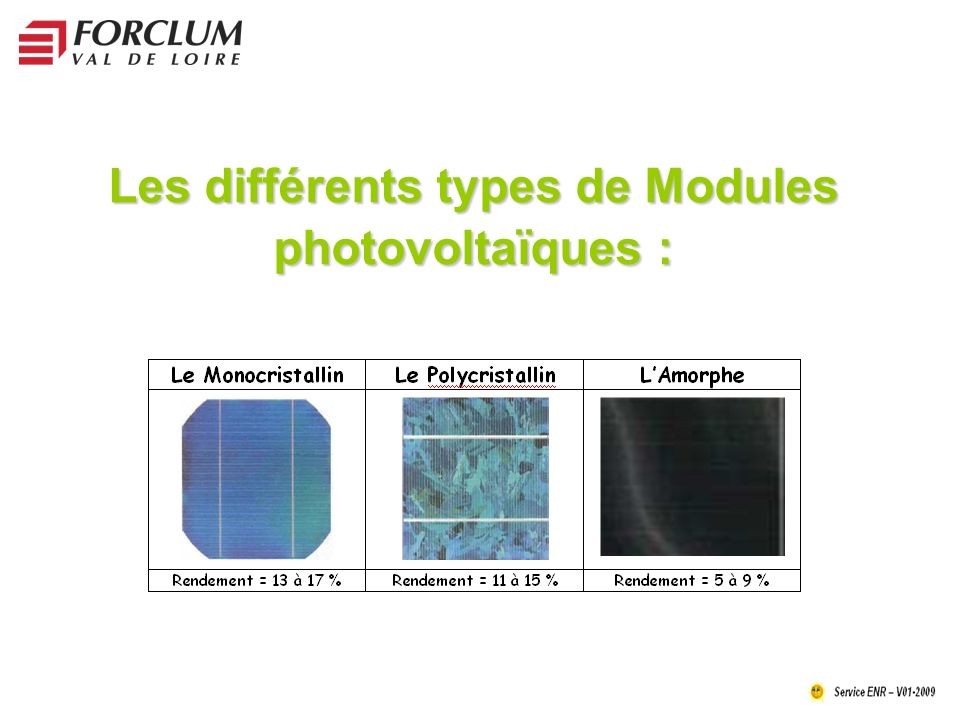 Les différents types de Modules photovoltaïques :