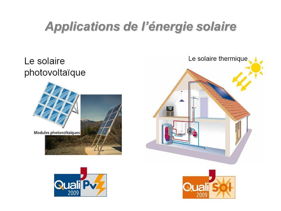 Applications de l'énergie solaire