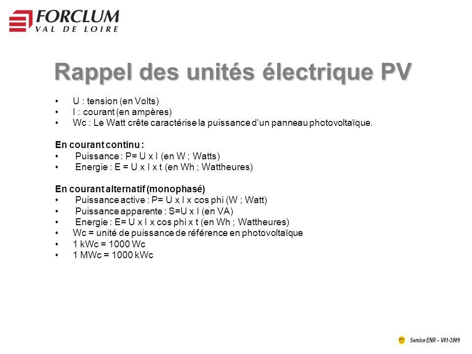 Rappel des unités électrique PV