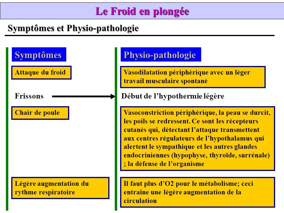 Le Froid en plongée Symptômes et Physio-pathologie Symptômes