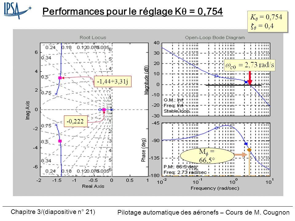 Performances pour le réglage Kq = 0,754