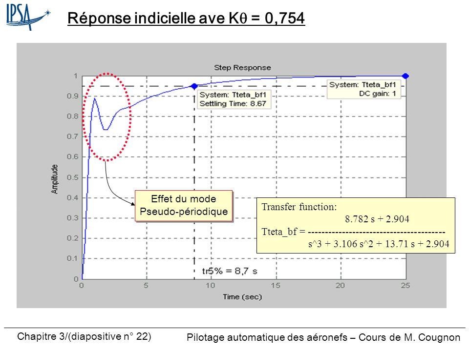 Réponse indicielle ave Kq = 0,754