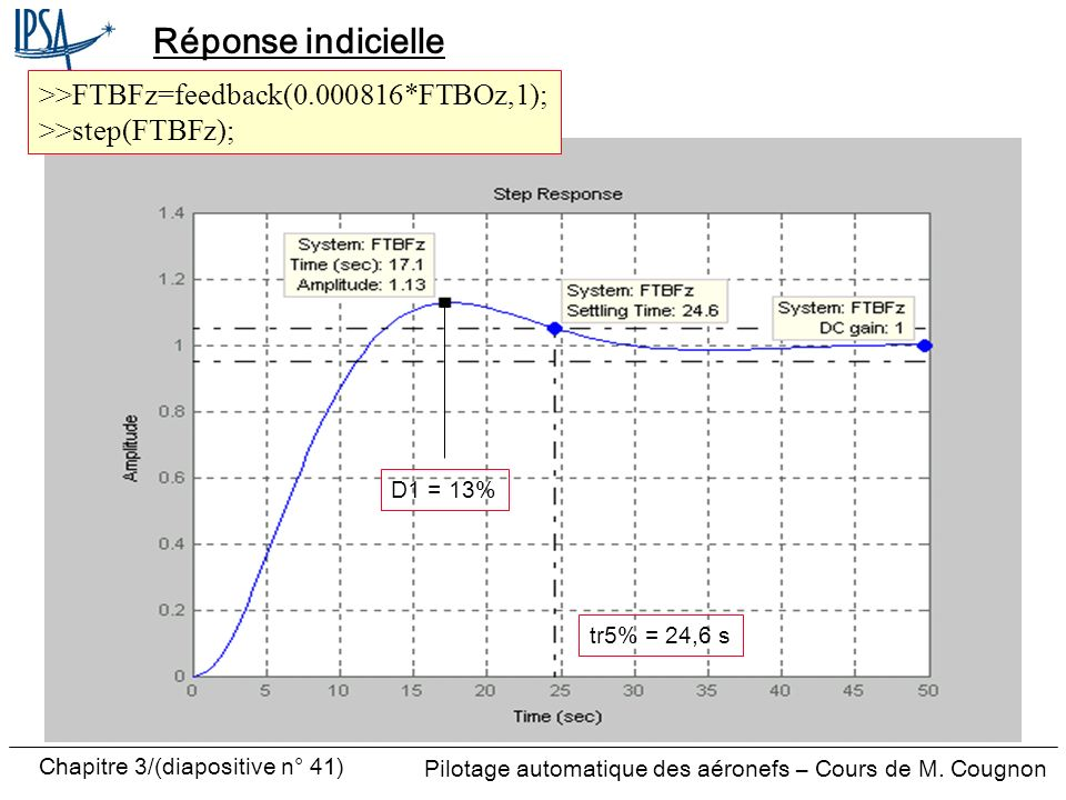 Réponse indicielle >>FTBFz=feedback(0.000816*FTBOz,1);
