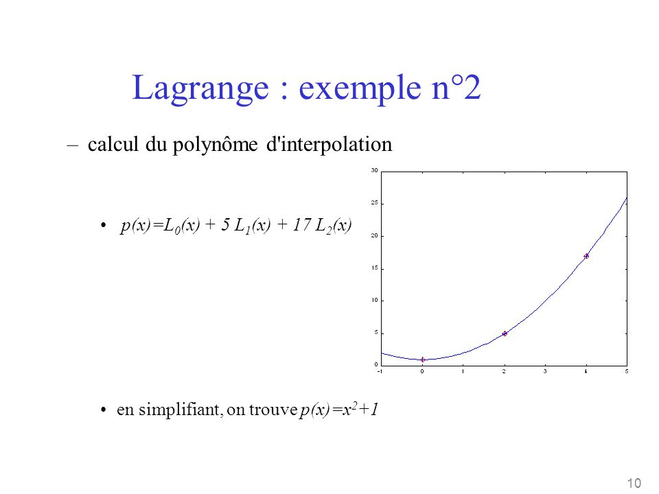 Lagrange : exemple n°2 calcul du polynôme d interpolation