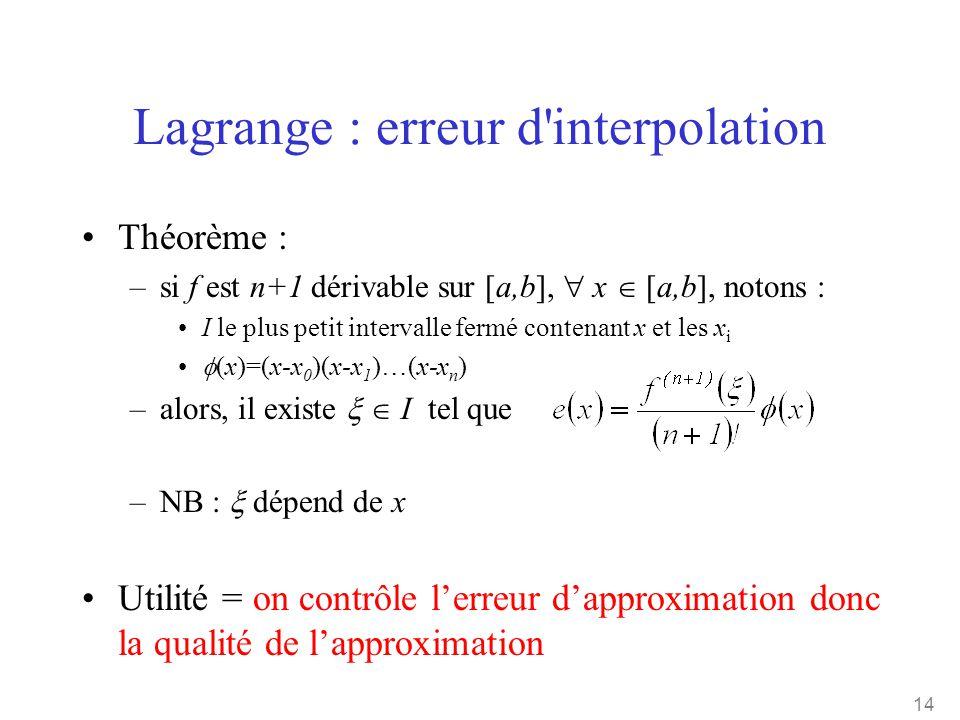 Lagrange : erreur d interpolation