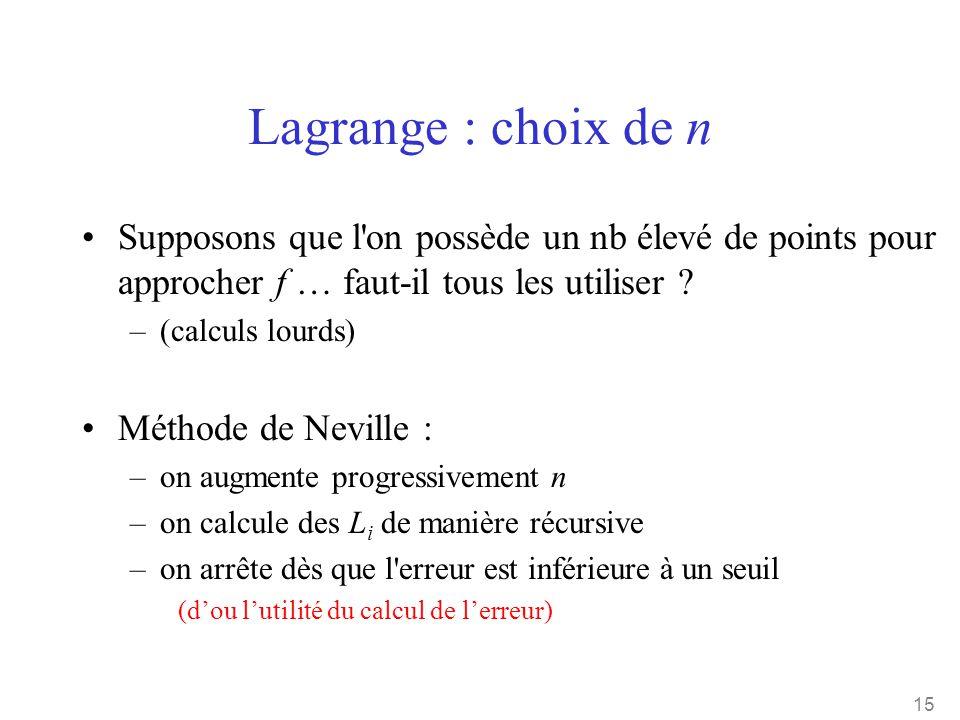 Lagrange : choix de n Supposons que l on possède un nb élevé de points pour approcher f … faut-il tous les utiliser