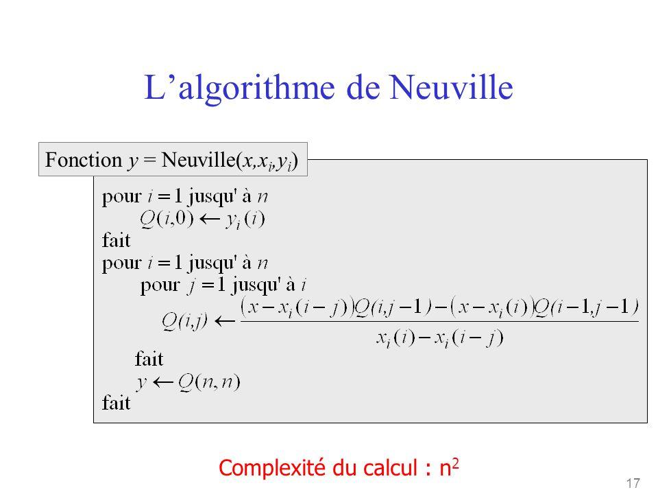 L'algorithme de Neuville