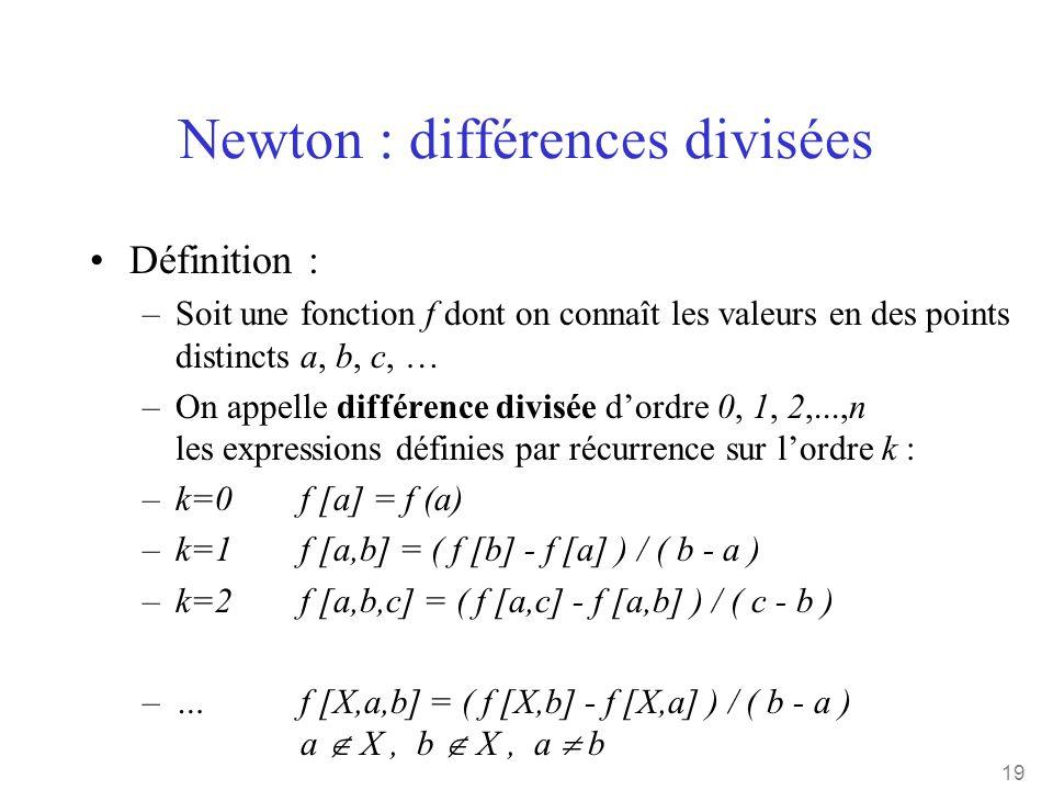 Newton : différences divisées