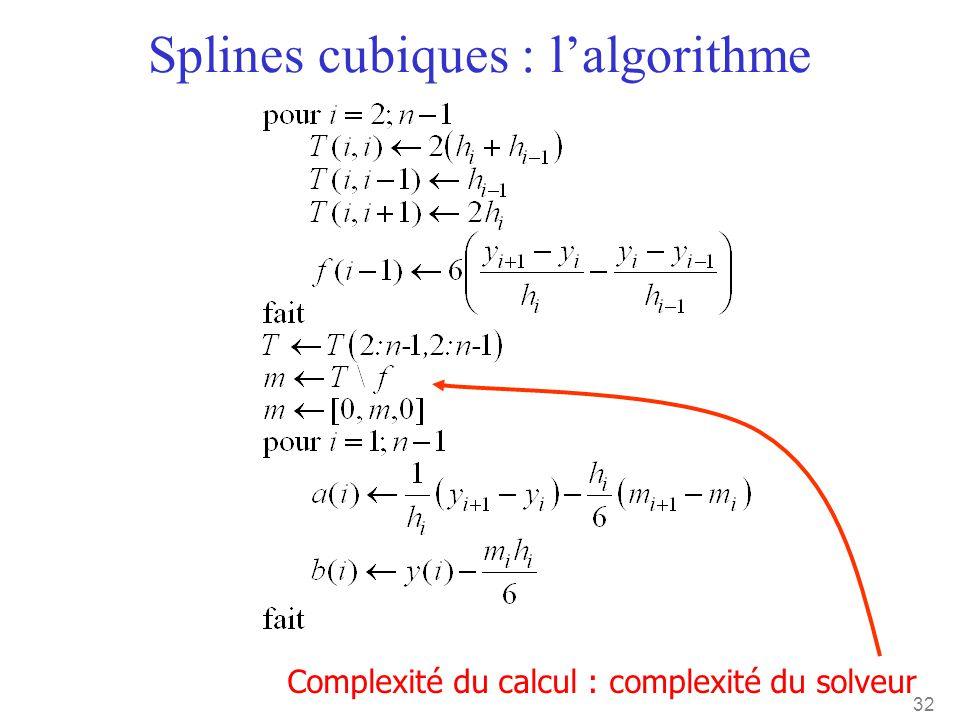 Splines cubiques : l'algorithme