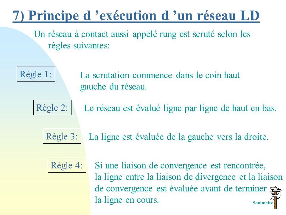 7) Principe d 'exécution d 'un réseau LD