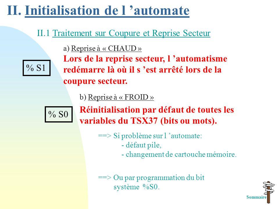 II. Initialisation de l 'automate