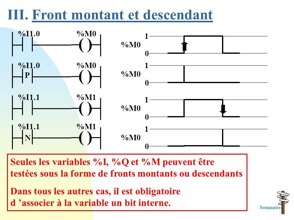( ) ( ) ( ) ( ) III. Front montant et descendant