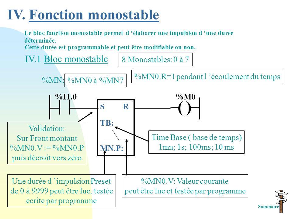 ( ) IV. Fonction monostable IV.1 Bloc monostable 8 Monostables: 0 à 7