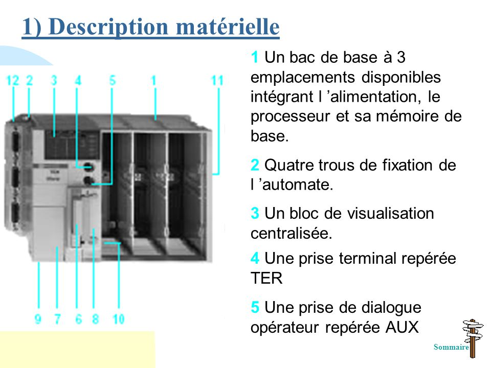 1) Description matérielle