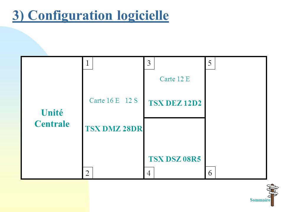 3) Configuration logicielle