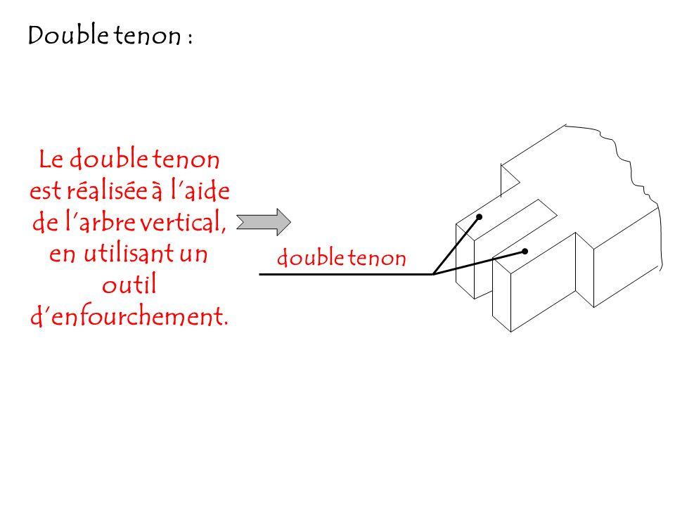 Double tenon : Le double tenon est réalisée à l'aide de l'arbre vertical, en utilisant un outil d'enfourchement.