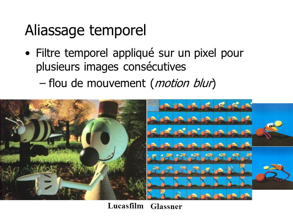 Aliassage temporel Filtre temporel appliqué sur un pixel pour plusieurs images consécutives. flou de mouvement (motion blur)