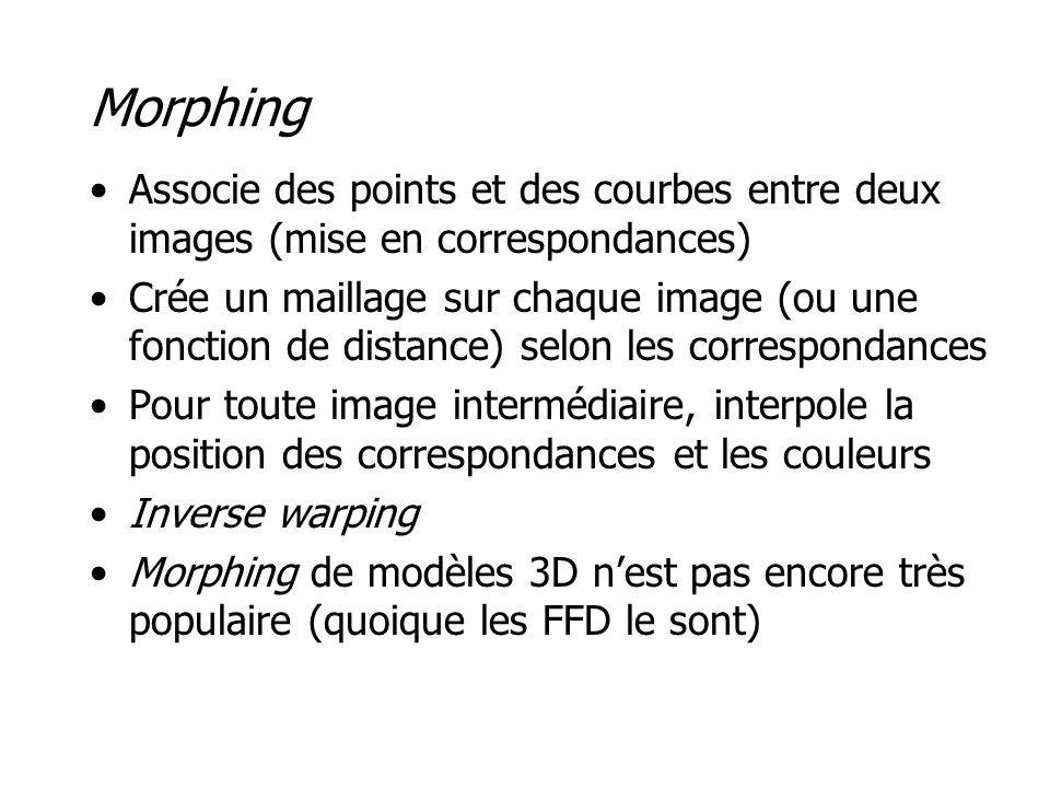 Morphing Associe des points et des courbes entre deux images (mise en correspondances)