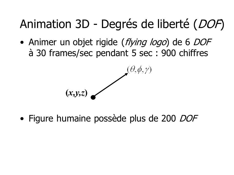 Animation 3D - Degrés de liberté (DOF)
