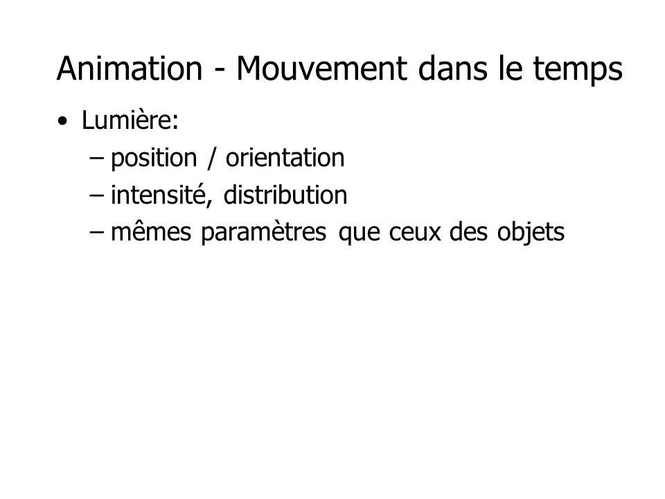 Animation - Mouvement dans le temps