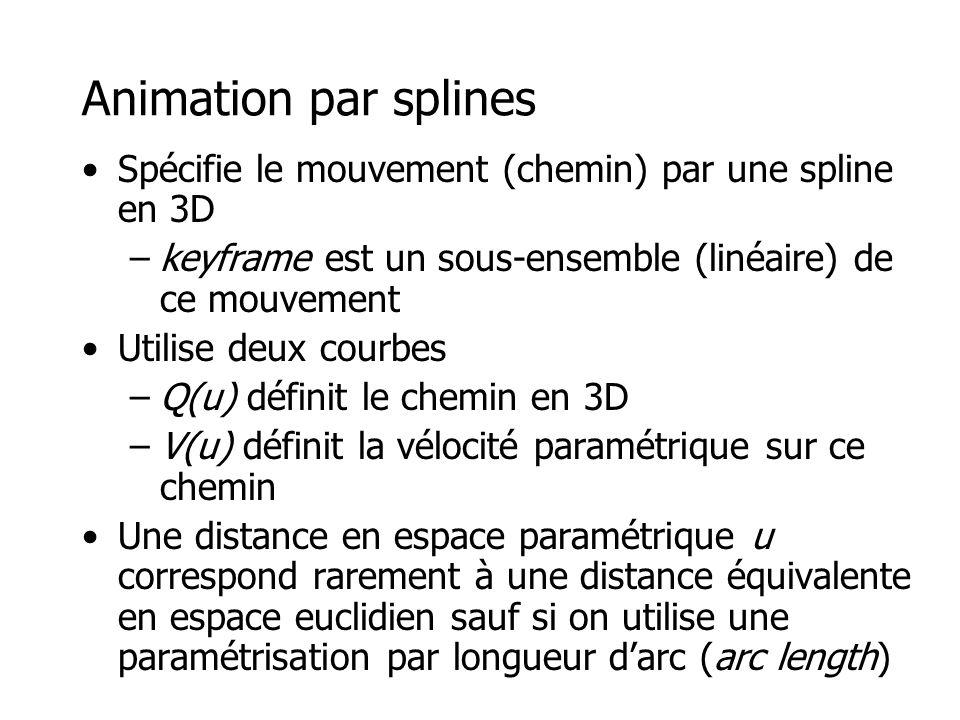 Animation par splines Spécifie le mouvement (chemin) par une spline en 3D. keyframe est un sous-ensemble (linéaire) de ce mouvement.