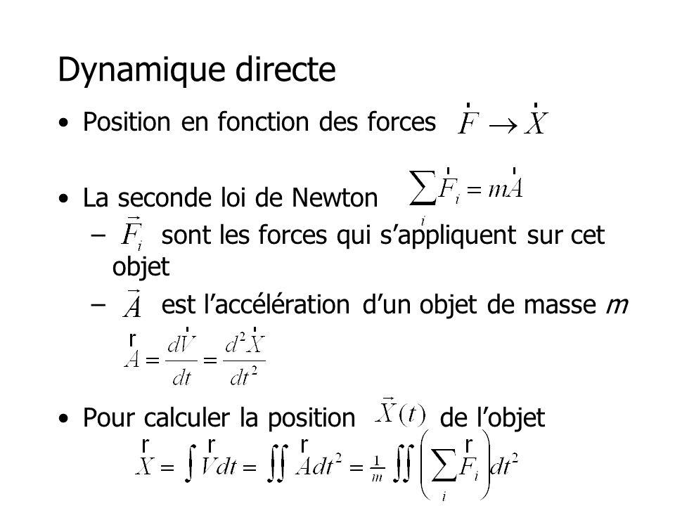 Dynamique directe Position en fonction des forces