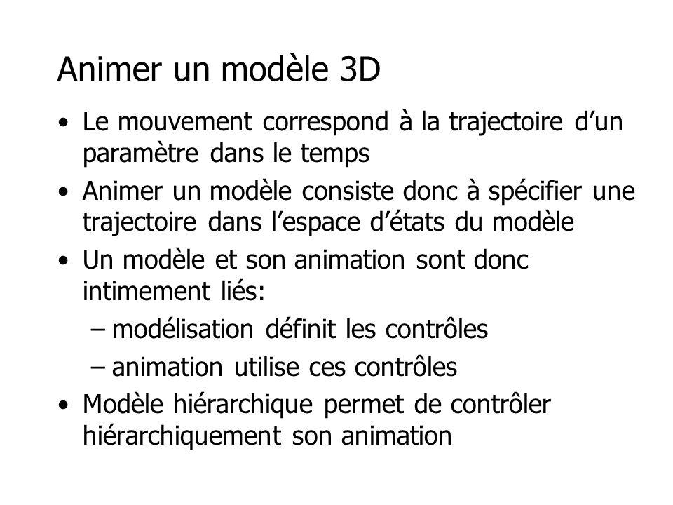 Animer un modèle 3D Le mouvement correspond à la trajectoire d'un paramètre dans le temps.