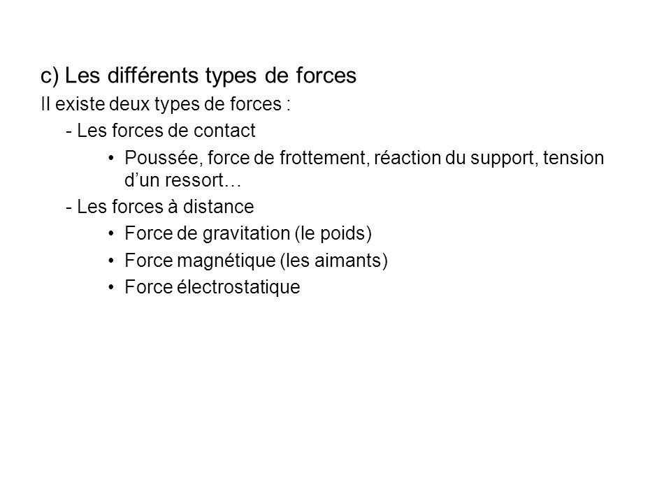 c) Les différents types de forces