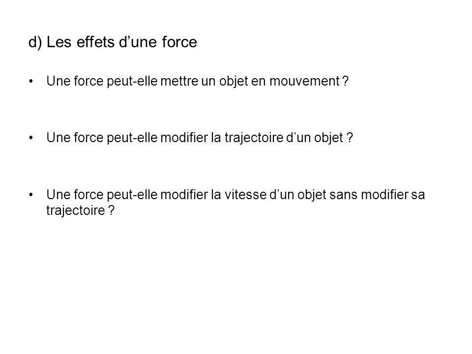 d) Les effets d'une force