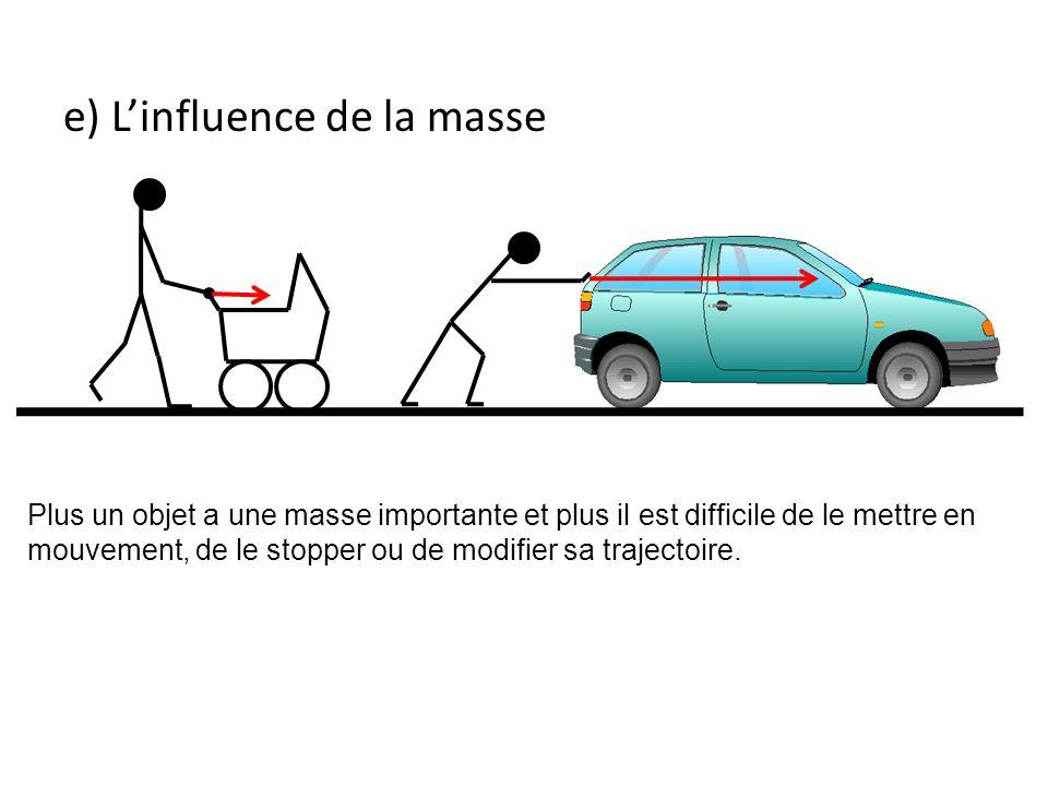 e) L'influence de la masse
