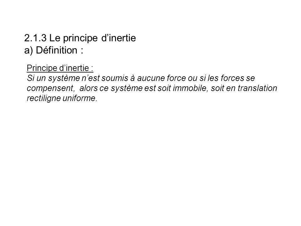 2.1.3 Le principe d'inertie a) Définition : Principe d'inertie :