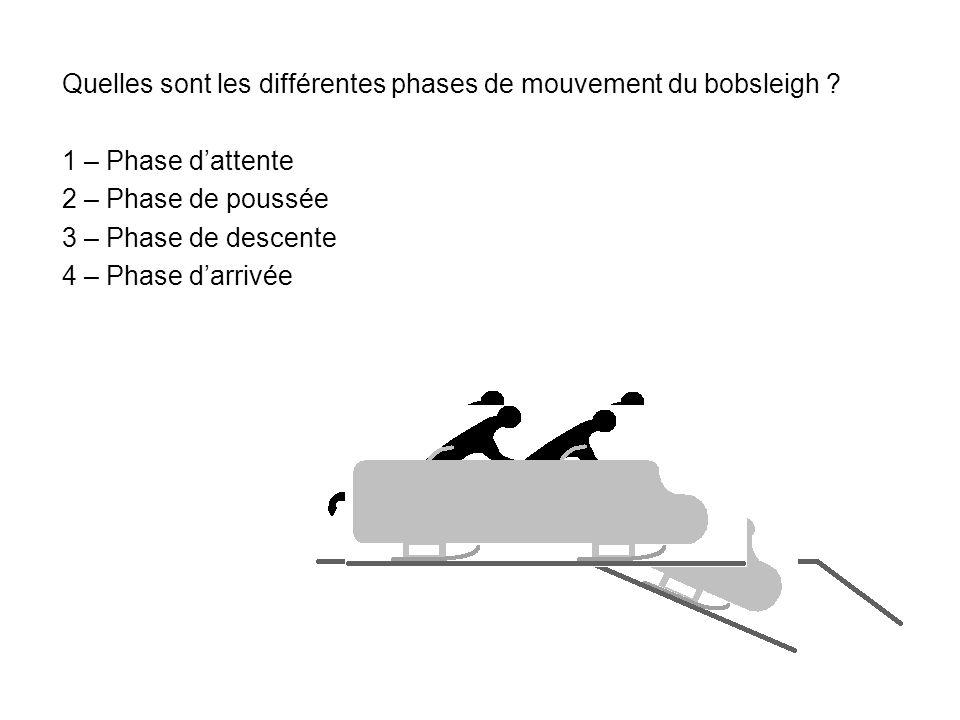 Quelles sont les différentes phases de mouvement du bobsleigh