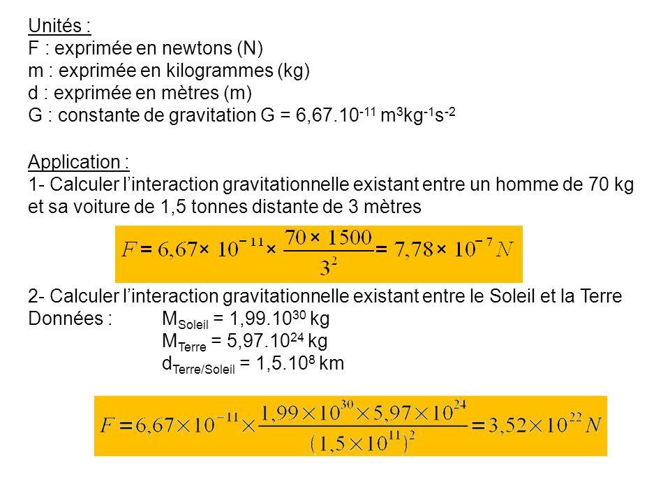 Unités :F : exprimée en newtons (N) m : exprimée en kilogrammes (kg) d : exprimée en mètres (m)