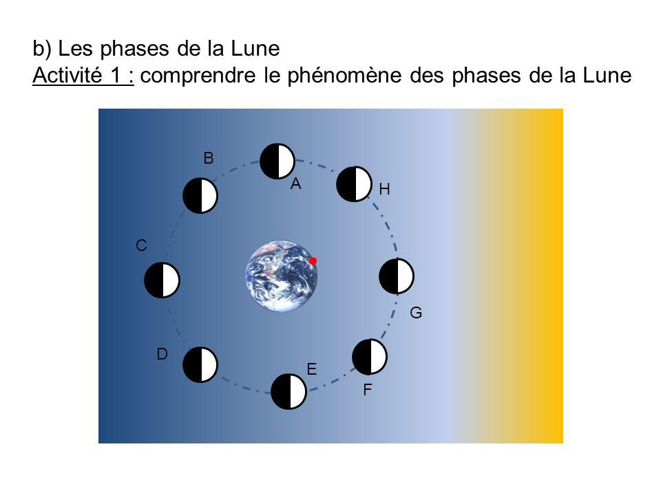 Activité 1 : comprendre le phénomène des phases de la Lune