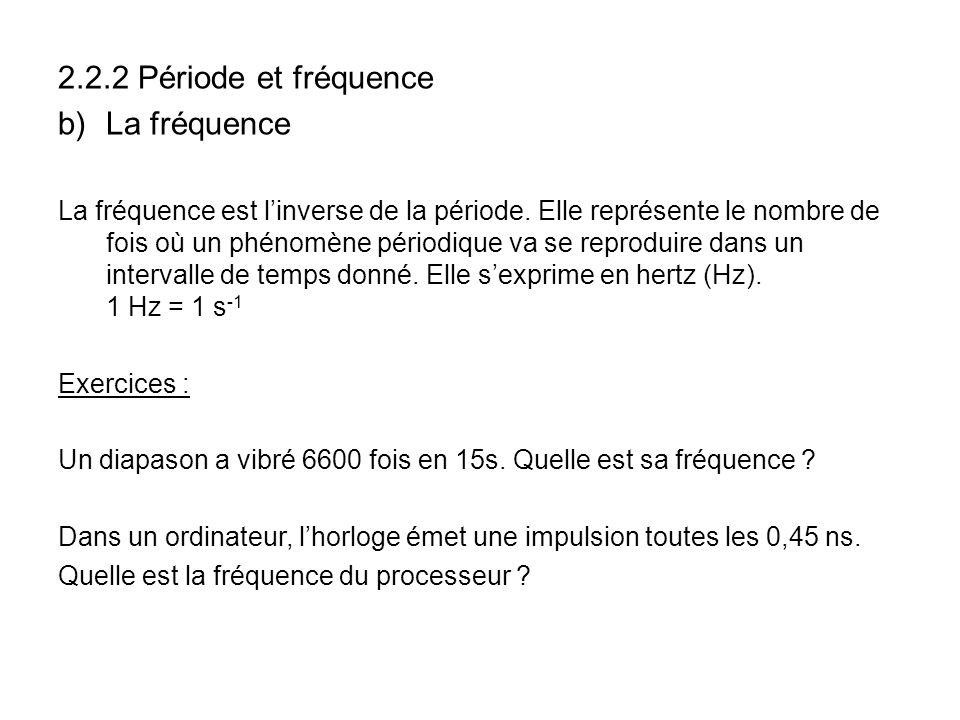 2.2.2 Période et fréquence La fréquence