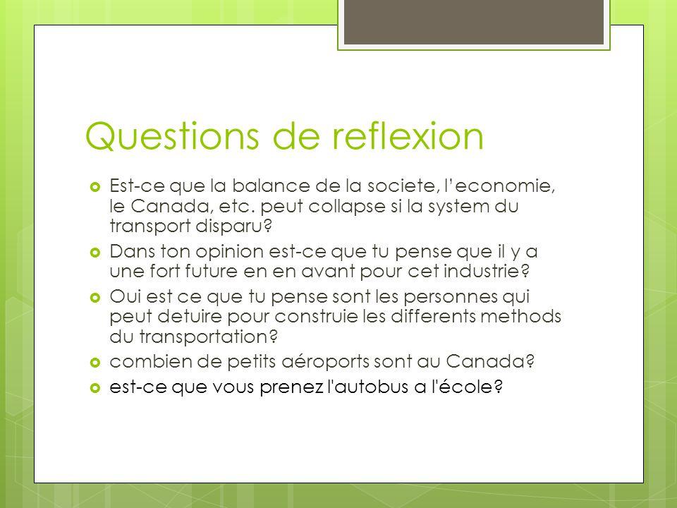 Questions de reflexion