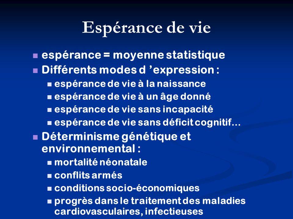 Espérance de vie espérance = moyenne statistique