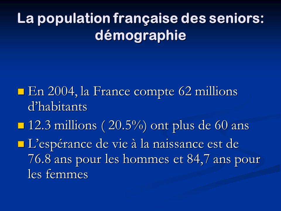 La population française des seniors: démographie