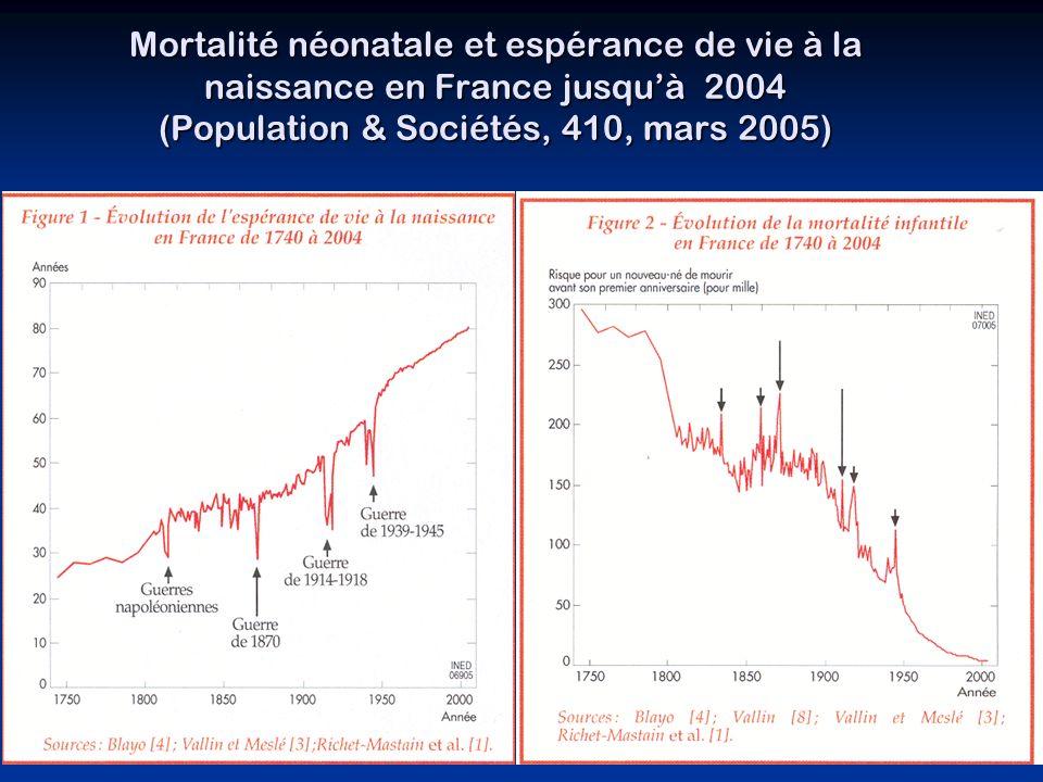 Mortalité néonatale et espérance de vie à la naissance en France jusqu'à 2004 (Population & Sociétés, 410, mars 2005)